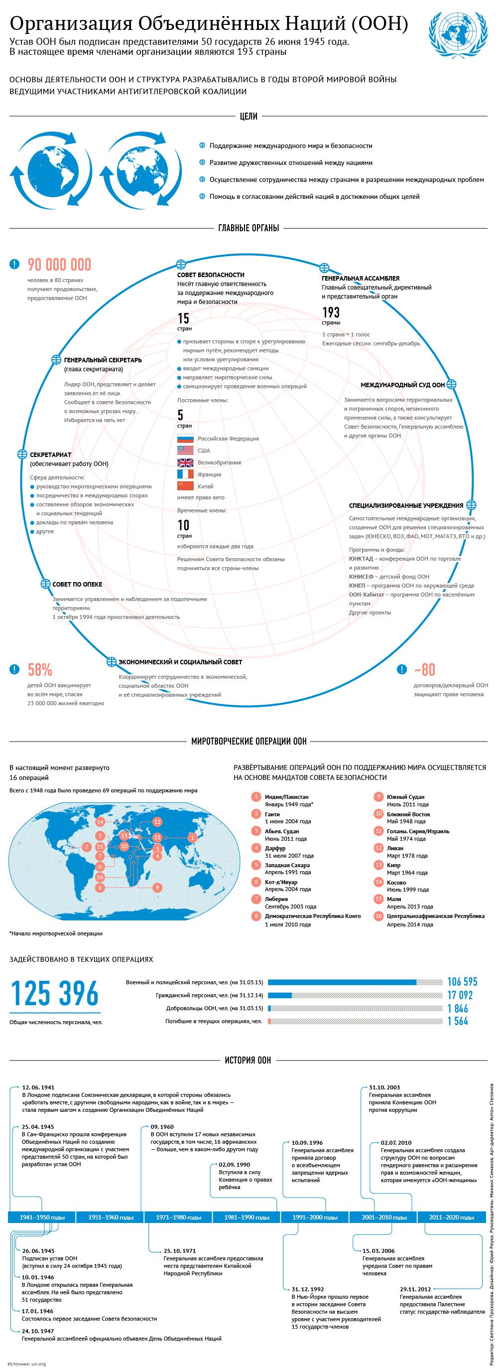 Марк Уэлш: Россия и Китай через 10 лет будут вооружать все страны мира