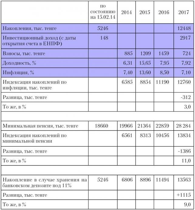 сборник единых нормативов и учебных задач для войск связи скачать