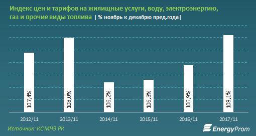 Объявления тендера на геолого-разведочные услуги в республике казахстан дать бесплатное объявление vfuflfy