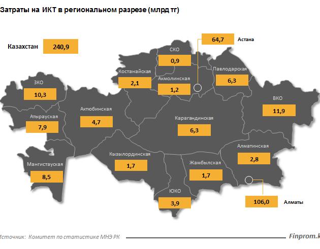 Почта россии инструкция телегр сип фгуп 4 2 1