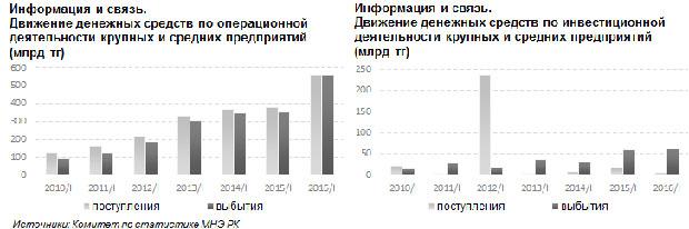 Суяб украина сантехника редукционный клапан сантехника