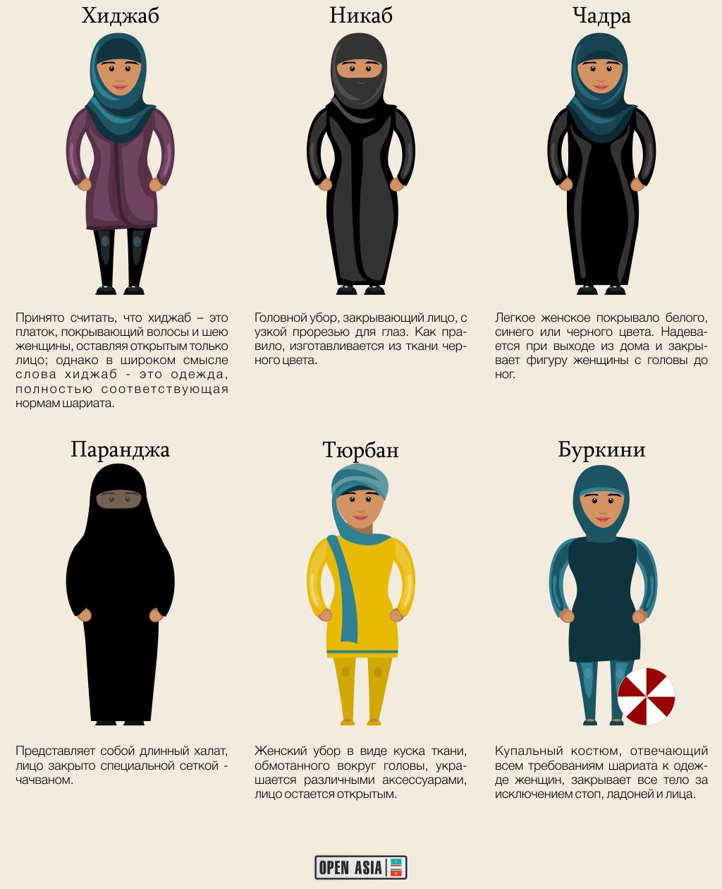 Скрытый сумка домашних условиях казахстански секс казашки