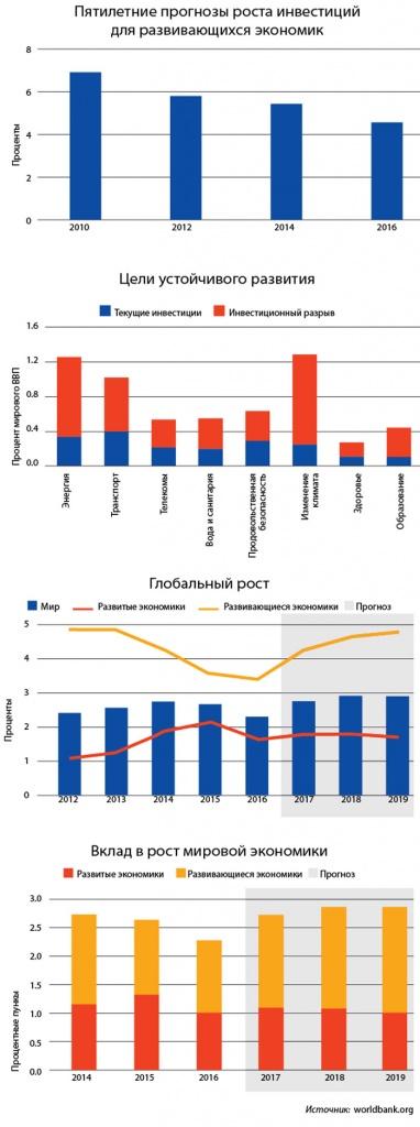Прогнозы на форекс от иностранных банков август 2012г forex индикатор pivot
