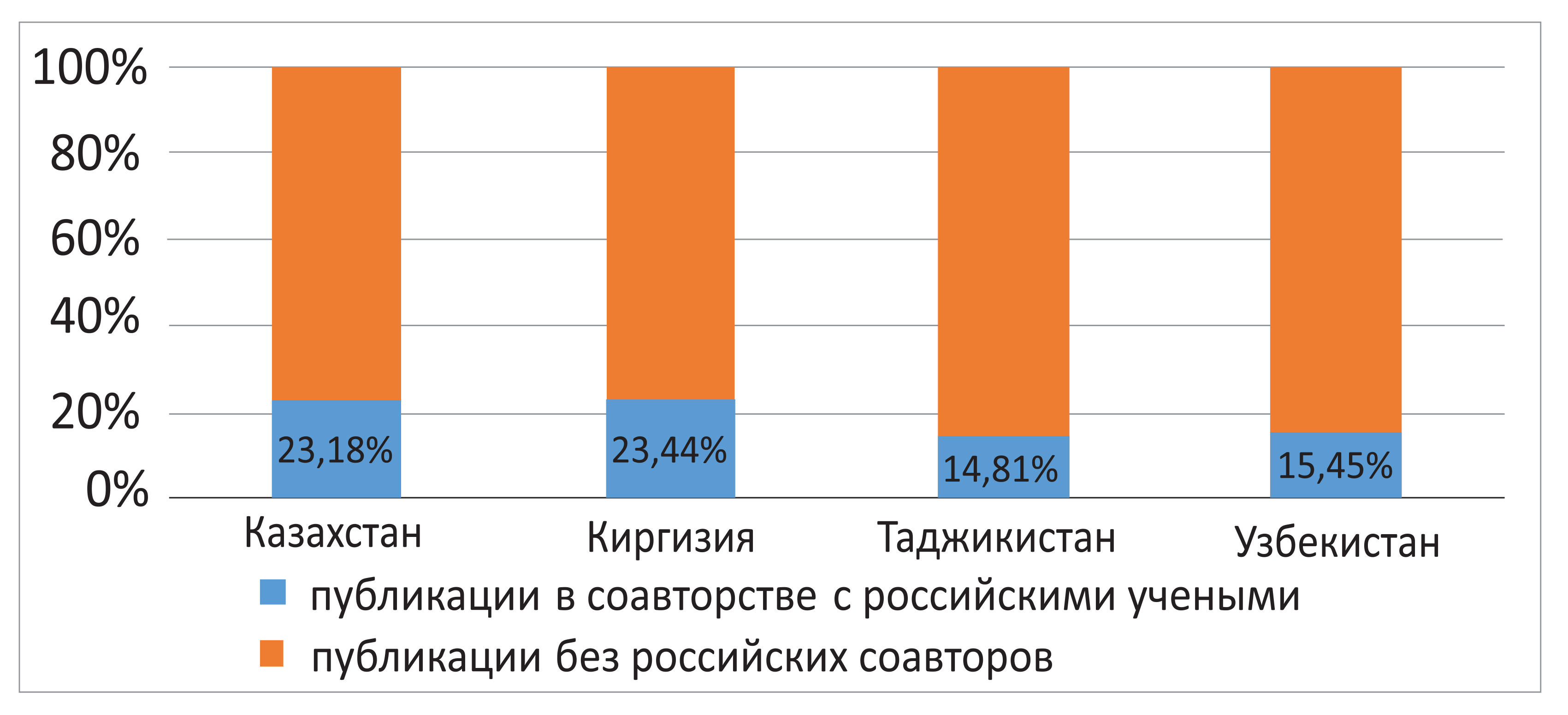 Статистика размеров членов 8 фотография