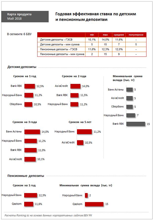 Строительная компания тоо азбука жилья Ижевск какие строительные материалы использовать при отделочных работах в новостройке