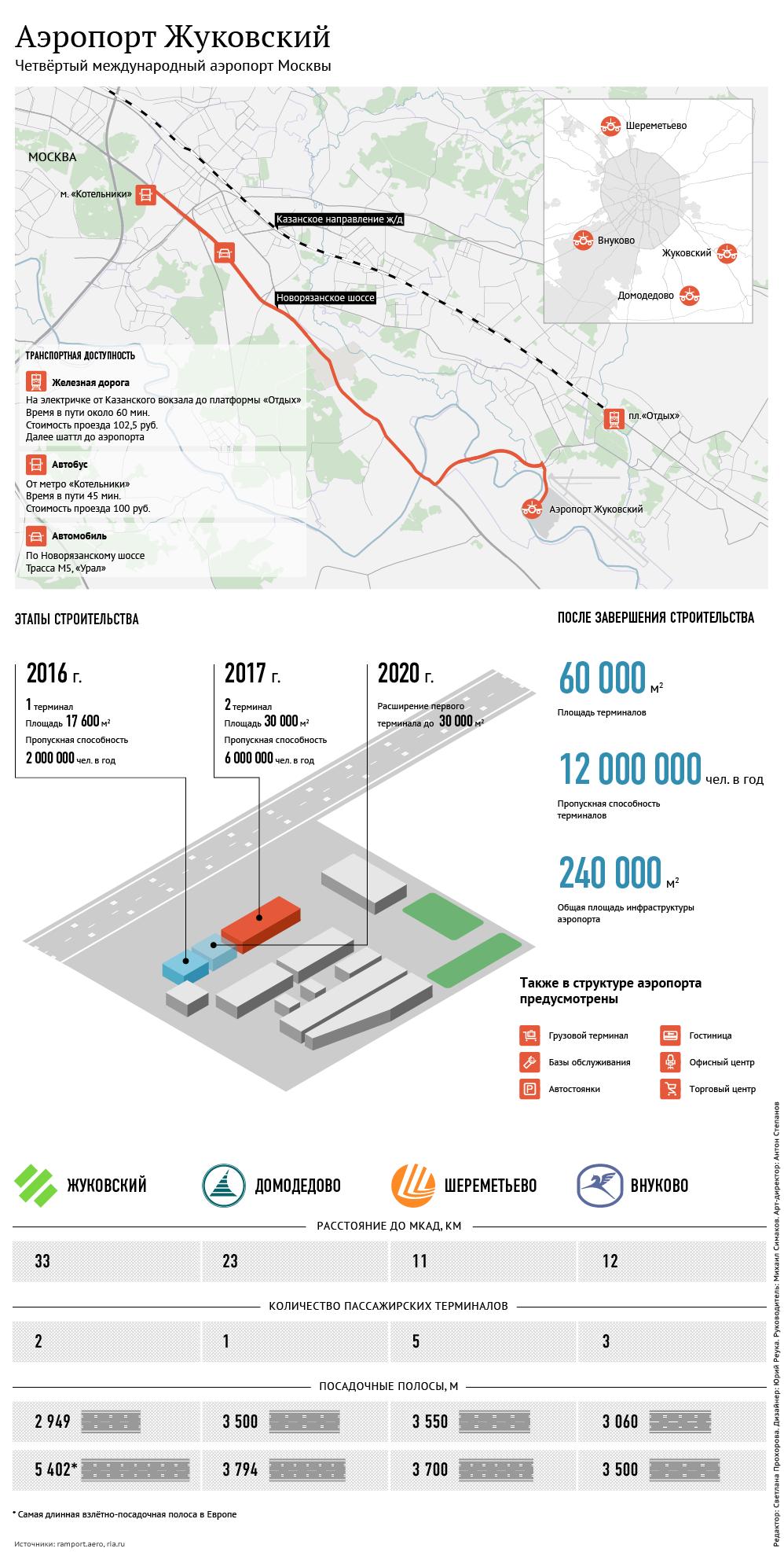 Яндекс главные новости дня в россии и мире