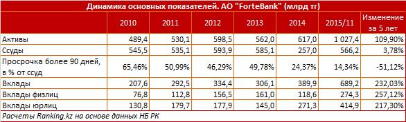 Прибыльнейший форекс советник декабрь 2011 forex live rates
