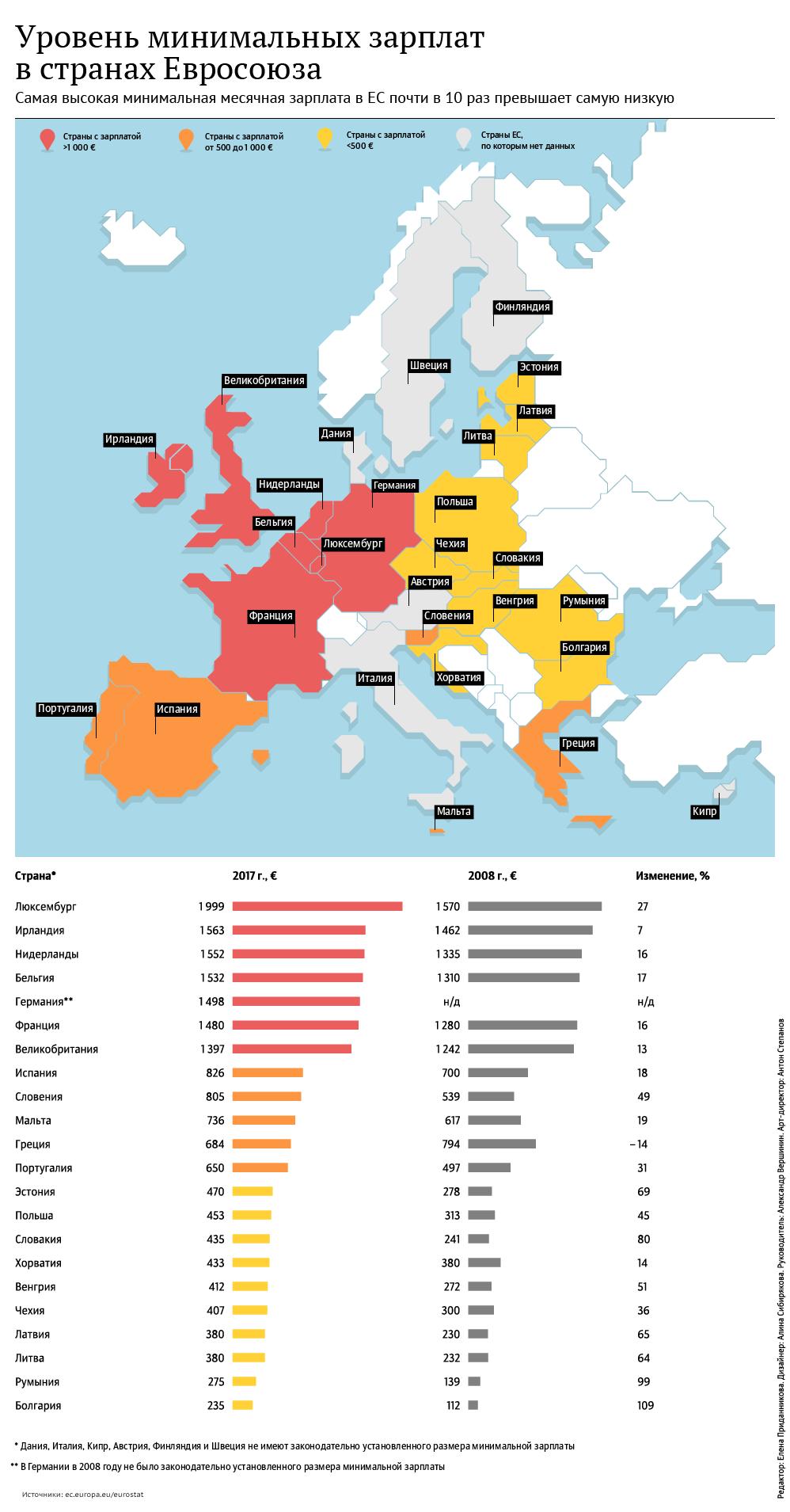 Налоги в странах ес 2017 жилье в гоа купить
