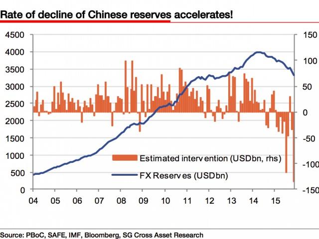 Reuters: в 2019 году экономика Китая замедлится до показателей тридцатилетней давности