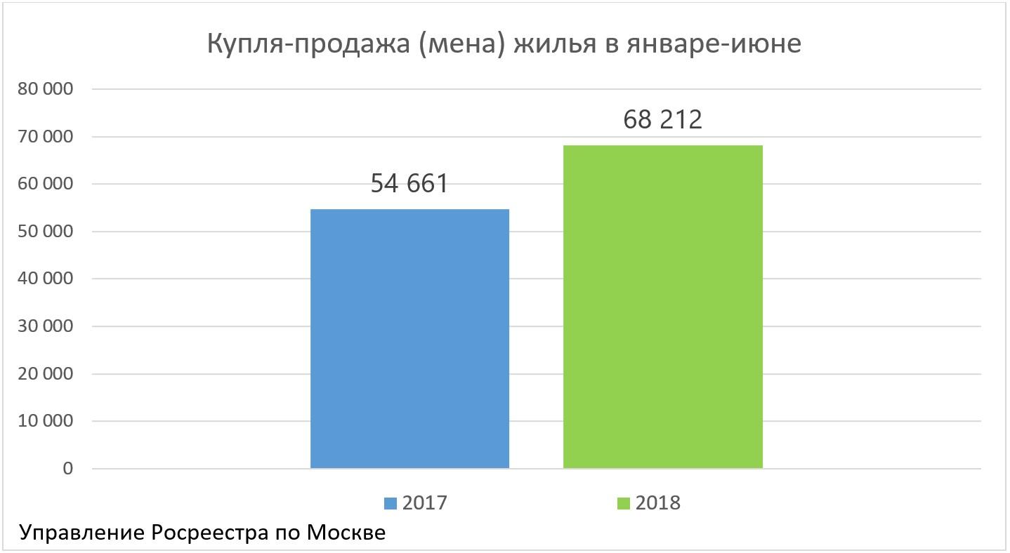 Как получить больничный лист в Москве Богородское если нет регистрации