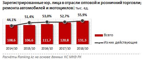 При этом в аналогичном периоде прошлого года объём выданных займов у БВУ  сократился год-к-году на 1 4e7210e686b8d