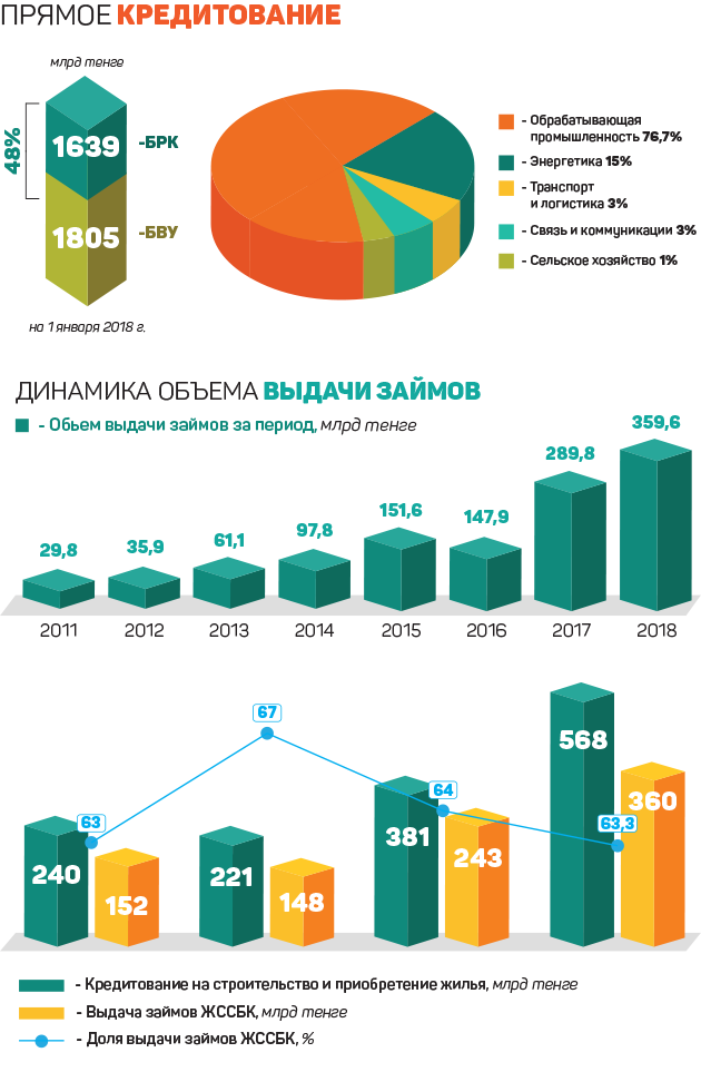 самый быстрый кредит онлайн фонды будут на карте тотчас после одобрения мфо погашение долговых руб кредит банк москва официальный сайт