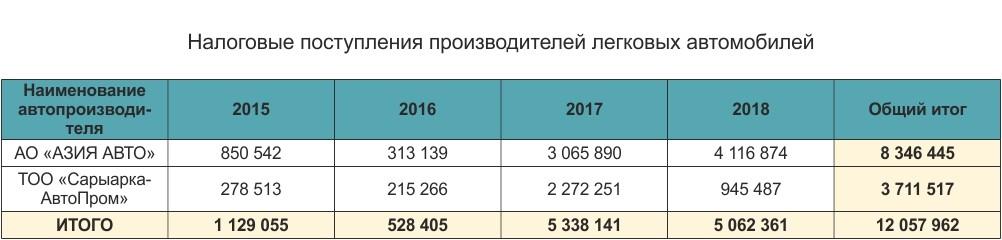 НБУ поручил банкам завершить все транзакции с клиентами за 2014 г. до 30 декабря