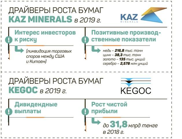 Как взять в долг единицы на теле2 в казахстане