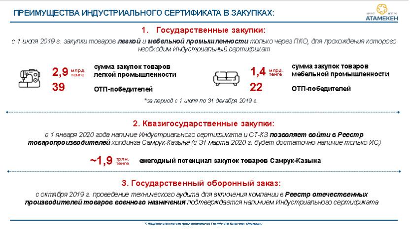 займы 2020 казахстан