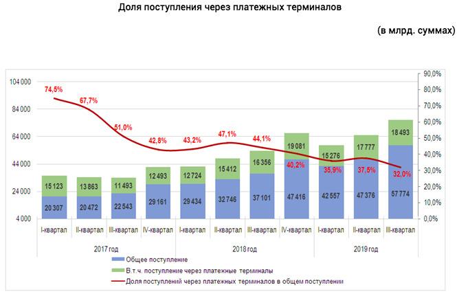 онлайн расчет процентов по ставке рефинансирования