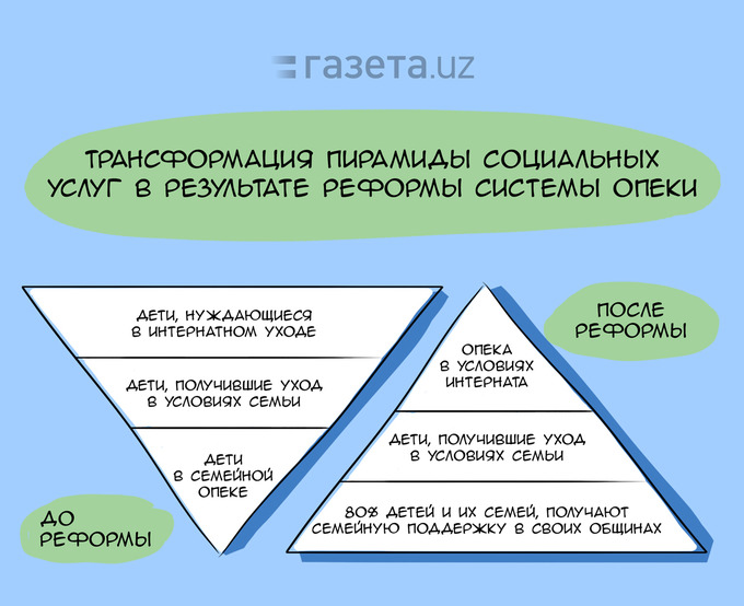 Статьи попадающие под амнистию 2008 года в узбекистане