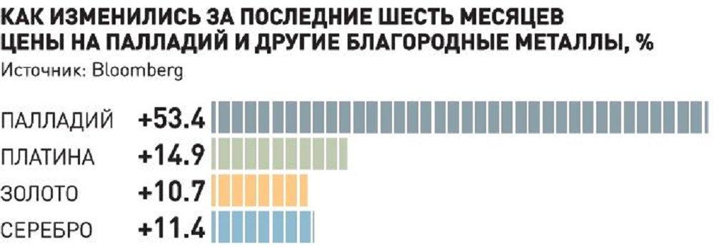 банк русский стандарт проверить заявку