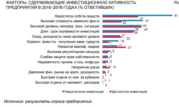 1 января 2020 года иван сергеевич взял в банке 1 млн рублей в кредит взять деньги в долг у частного лица в омске реальная помощь