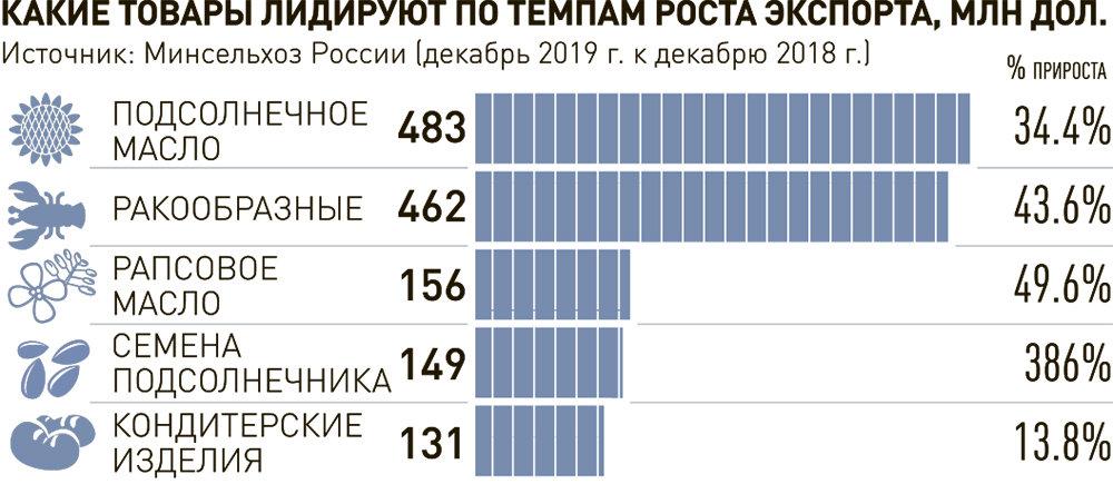 1 января 2020 года иван сергеевич взял в банке 1 млн рублей в кредит