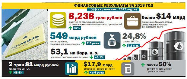 срочно нужны деньги в долг от частных лиц сегодня бишкек перевод доллара в рубли онлайн
