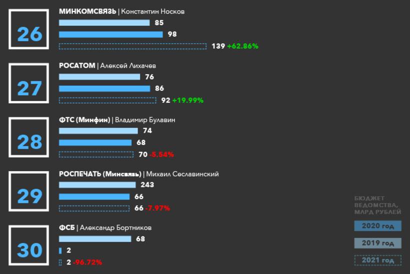 займер личный кабинет займ income-bank.ru срочно нужны деньги что делать