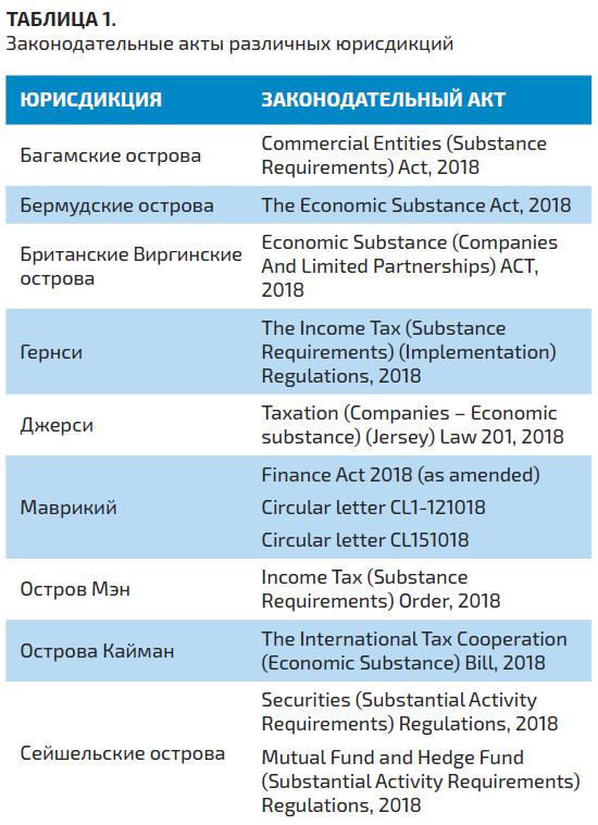 личный кабинет займер вход income-bank.ru
