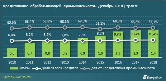 Списки попавших под амнистию в казахстане 2011