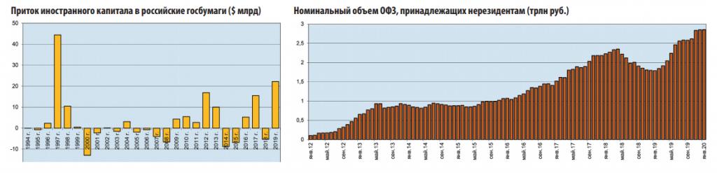золотая монета 50 рублей георгий победоносец цена сбербанк 2020