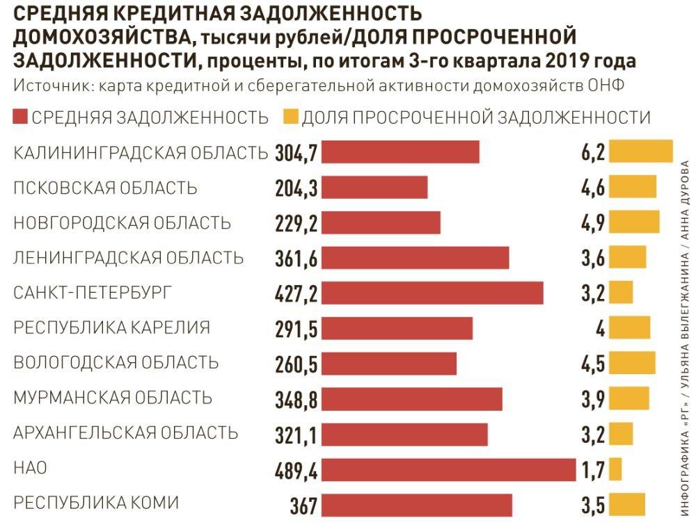 Кредиты для пенсионеров до 75 лет какие банки выдают baikalinvestbank-24.ru