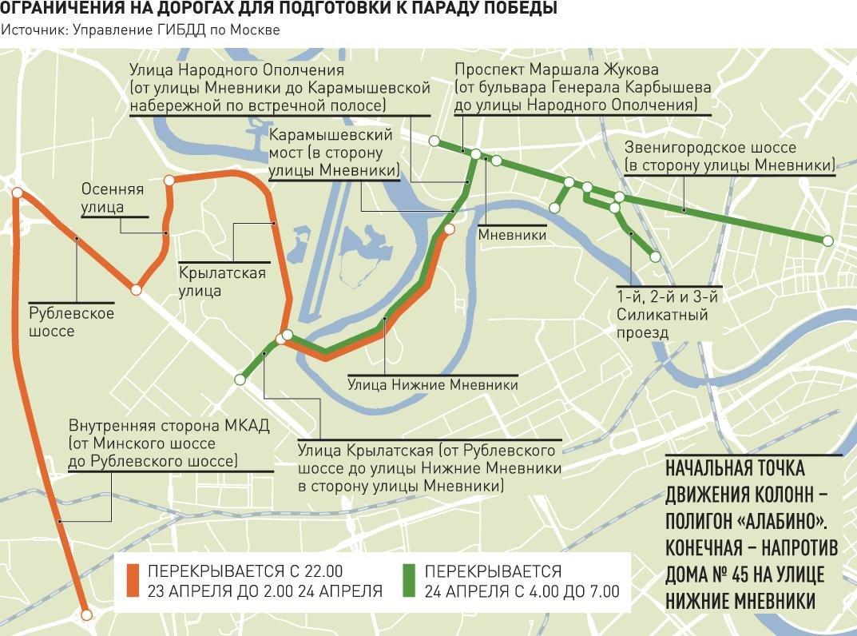 оптимизация сайта Солнечная улица (деревня Зименки)