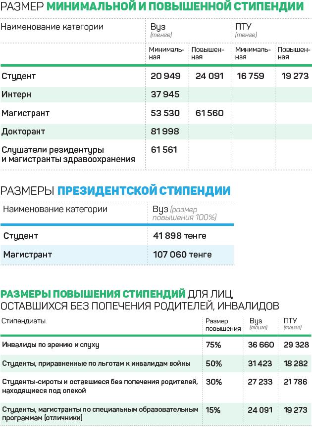 15 сентября 2020 года василий дмитриевич взял кредит в банке на некоторую сумму на срок 18 месяцев